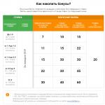 Акции и бонусы в БК Балтбет